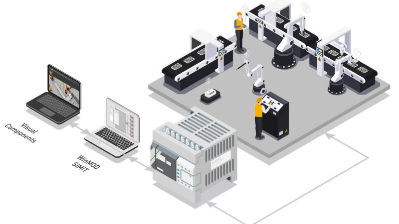 Virtuelle Inbetriebnahme mit Visual Components und den Schnittstellen zu WinMOD und SIMMIT