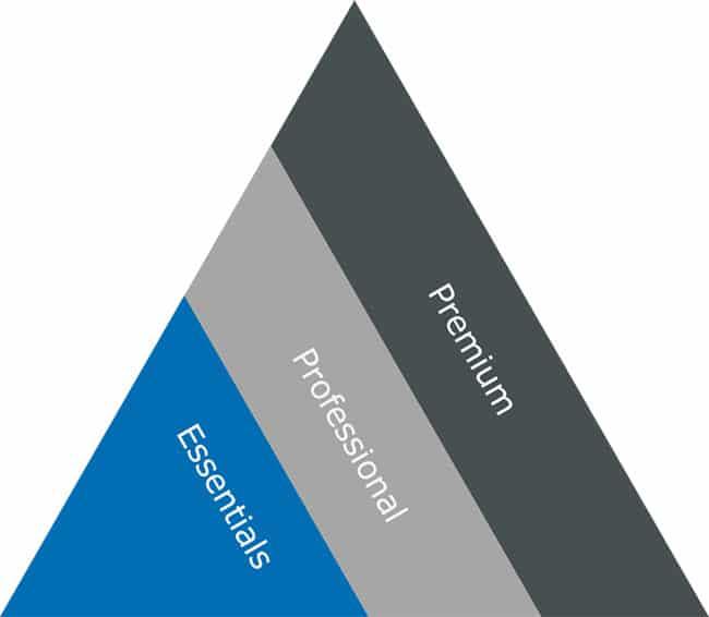 Visual Components - Von Essentials bis Professional